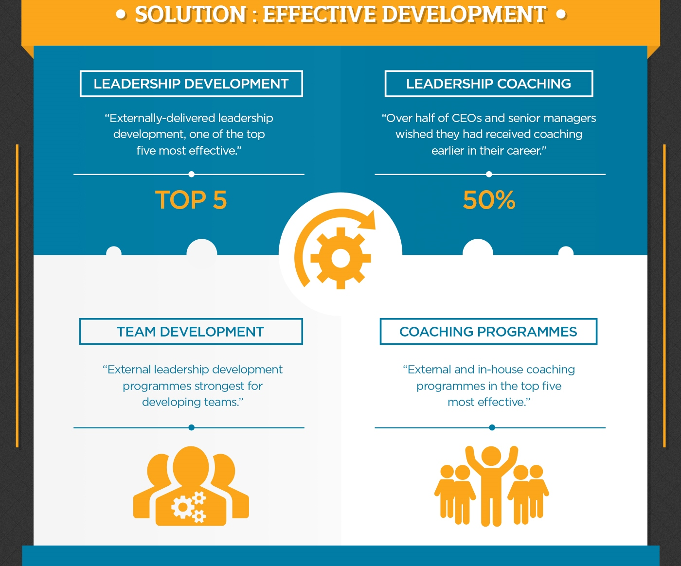 develop inclusive leadership infographic